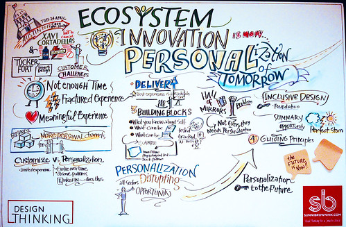 Open Innovation 4.0 as an Enhancer of Sustainable Innovation Ecosystems