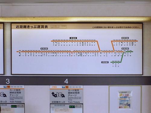 JR Yaizu Station   by Kzaral