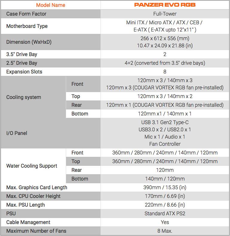 Panzer EVO RGB Spec Sheet