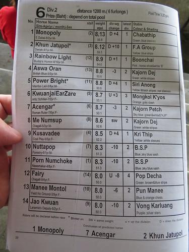 タイの競馬新聞の英語版の出走表