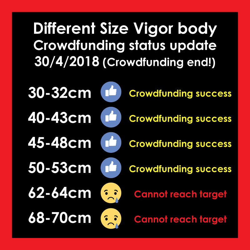 Vigor body crowdfunding is end  | Vigor body crowdfunding is