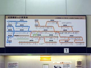JR Yokkaichi Station   by Kzaral