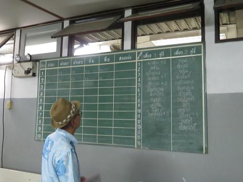 タイ競馬で騎手の名前を掲出したボード