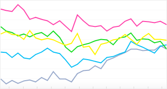 Graph: Popular Point & Shoot Cameras in the Flickr Community