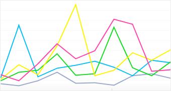 Graph: Distribution of popular Sony Ericsson camera models