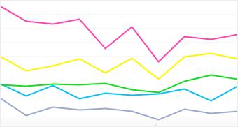 Graph: Distribution of popular Canon camera models