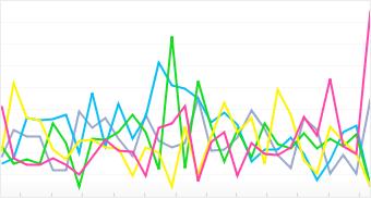 Graph: Distribution of top 5 Epson cameras