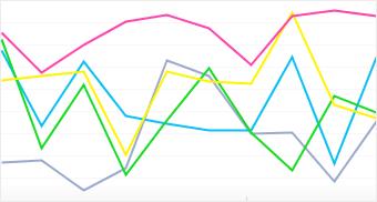 Graph: Distribution of popular Nikon camera models