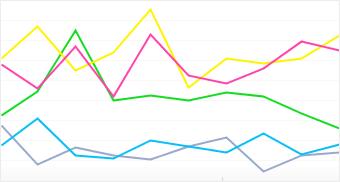 Graph: Distribution of popular Fujifilm camera models